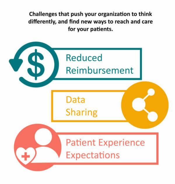 Reduced Reimbursement, data sharing, patient experience expectations